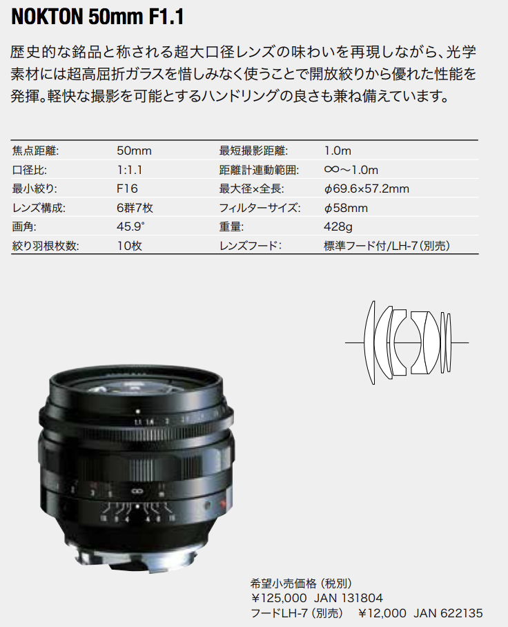 voigtlander 50mm f1.1 人像繼續試
