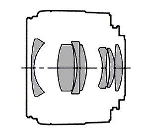 Minolta AF 35mm f2 美能達的七妹