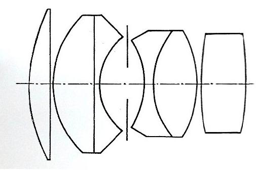 Zeiss Biotar 75mm f1.5 數碼中片幅表現