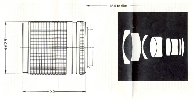 Contax 28mm f2 AEG 康泰時的奇蹟